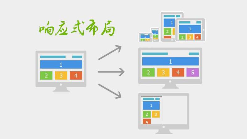 网站布局有哪些常见的种类.jpg
