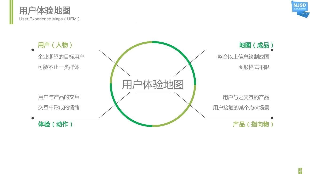 【南充网站建设】网站设计和SEO之间的关系